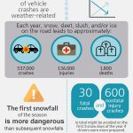 winter car crashes