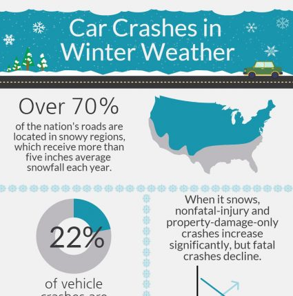 winter car crashes