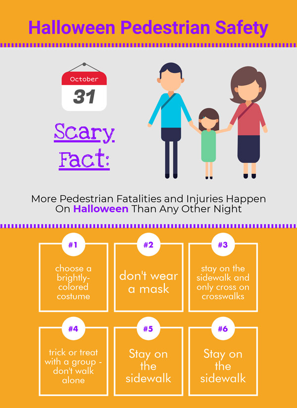 halloween pedestrian safety inforgraphic