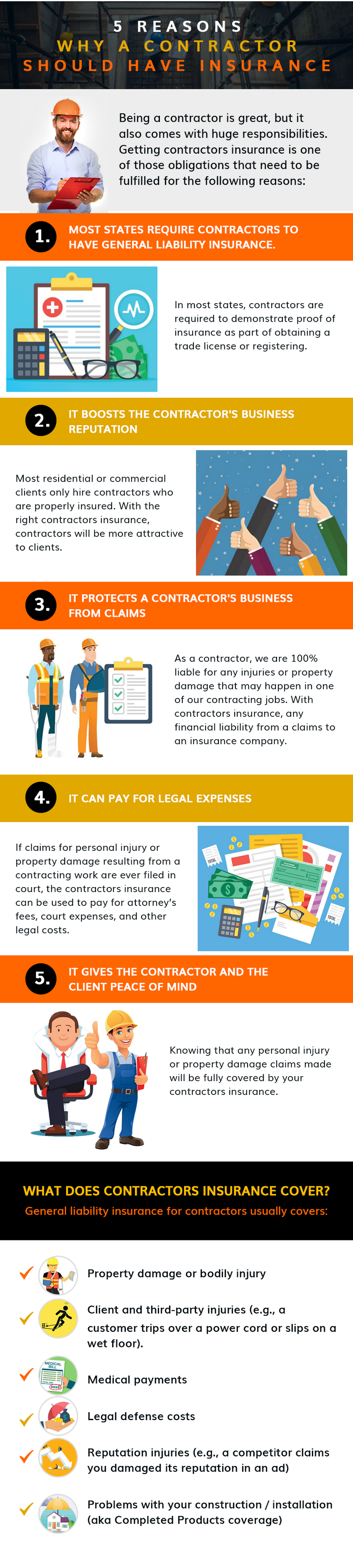 infographic - why a contractor should have insurance